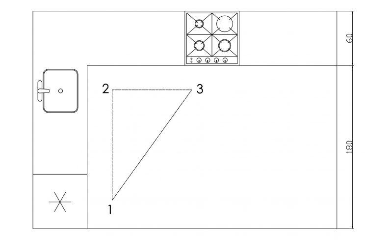 trójkąt roboczy L